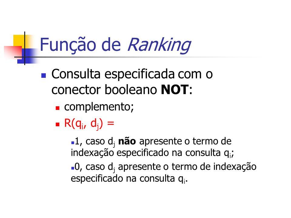 Função de Ranking Consulta especificada com o conector booleano NOT: complemento; R(q i, d j ) = 1, caso d j não apresente o termo de indexação especi