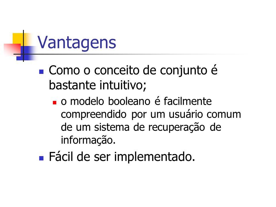 Vantagens Como o conceito de conjunto é bastante intuitivo; o modelo booleano é facilmente compreendido por um usuário comum de um sistema de recupera
