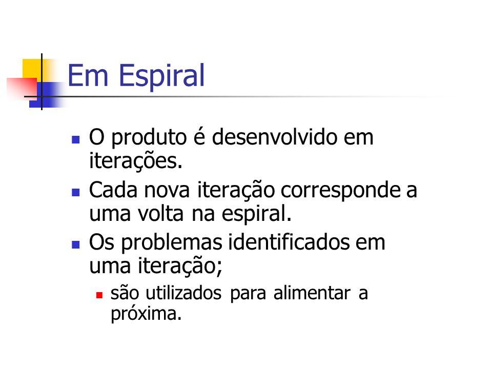 Em Espiral O produto é desenvolvido em iterações. Cada nova iteração corresponde a uma volta na espiral. Os problemas identificados em uma iteração; s