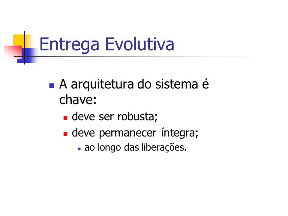 Entrega Evolutiva A arquitetura do sistema é chave: deve ser robusta; deve permanecer íntegra; ao longo das liberações.