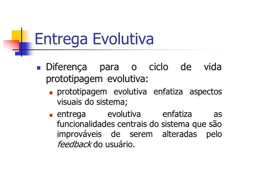 Entrega Evolutiva Diferença para o ciclo de vida prototipagem evolutiva: prototipagem evolutiva enfatiza aspectos visuais do sistema; entrega evolutiv