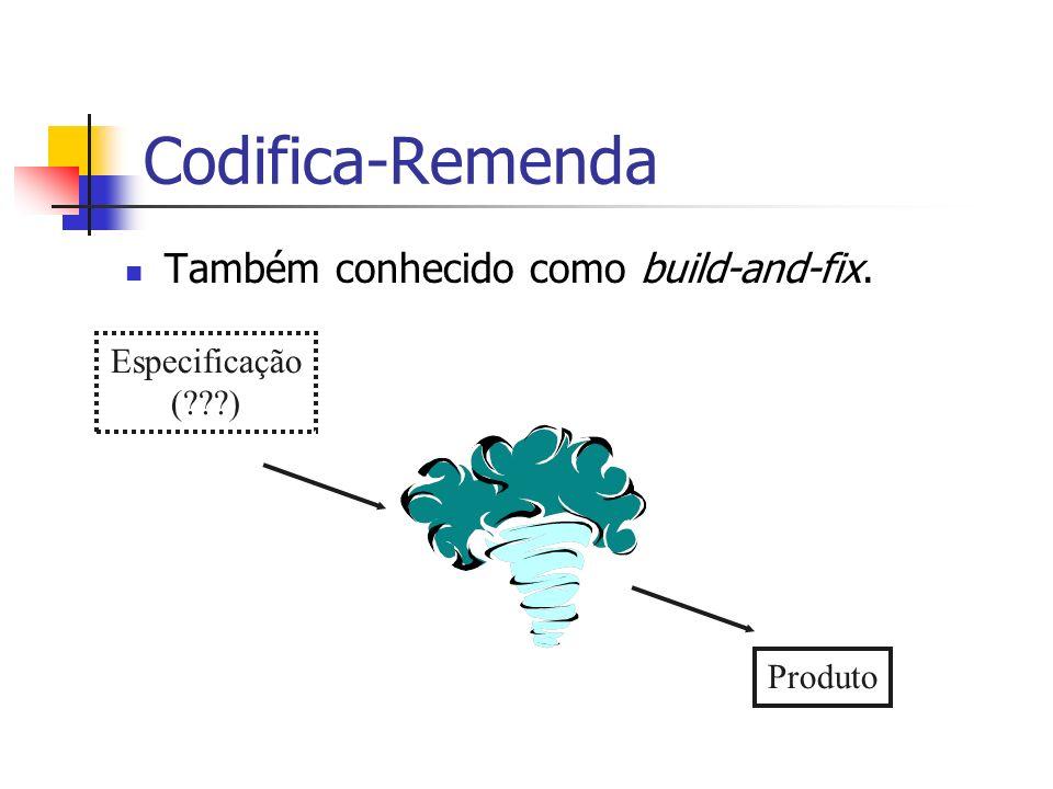 Especificação (???) Produto Codifica-Remenda Também conhecido como build-and-fix.
