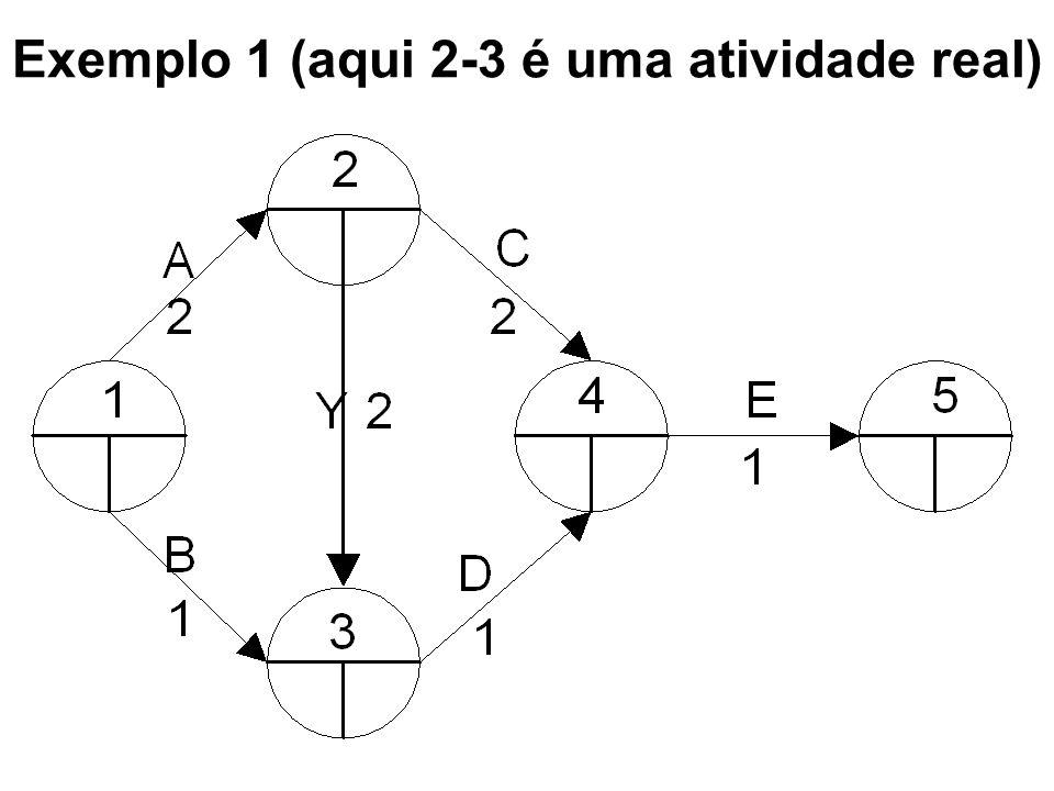 Exemplo 1 (aqui 2-3 é uma atividade real)