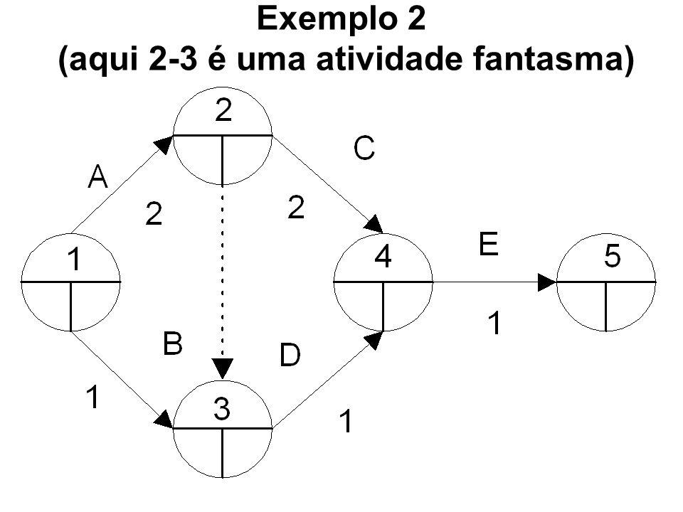 Cálculo de TC e TT dos eventos *Valores convencionados **Maiores valores ***Menores valores (Dfan tem duração igual a zero)