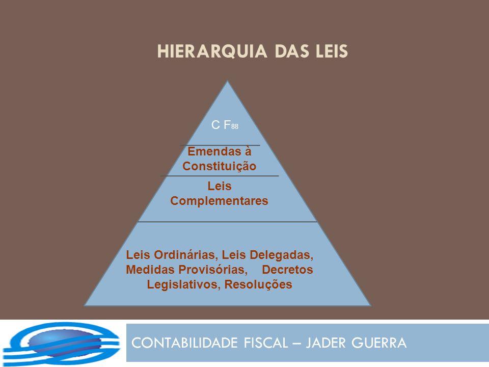 CONTABILIDADE FISCAL – JADER GUERRA C F 88 Emendas à Constituição Leis Complementares Leis Ordinárias, Leis Delegadas, Medidas Provisórias, Decretos L