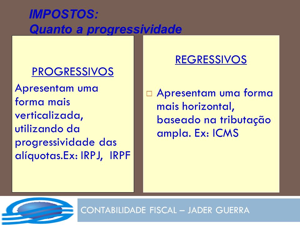 CONTABILIDADE FISCAL – JADER GUERRA IMPOSTOS: Quanto a progressividade PROGRESSIVOS Apresentam uma forma mais verticalizada, utilizando da progressivi