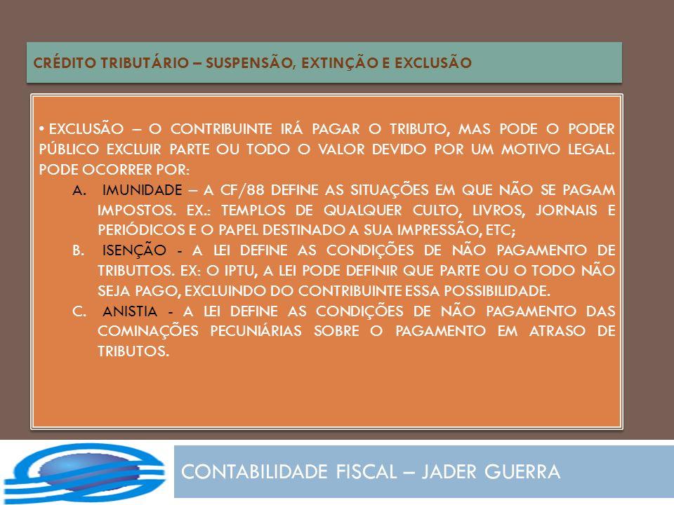 CONTABILIDADE FISCAL – JADER GUERRA CRÉDITO TRIBUTÁRIO – SUSPENSÃO, EXTINÇÃO E EXCLUSÃO EXCLUSÃO – O CONTRIBUINTE IRÁ PAGAR O TRIBUTO, MAS PODE O PODE