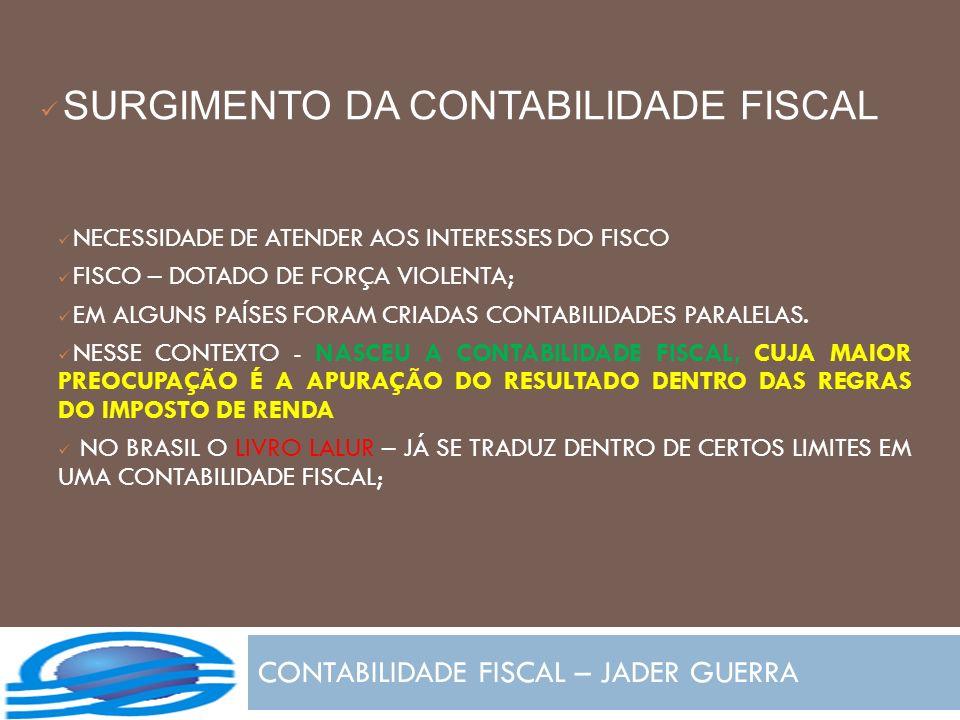 NECESSIDADE DE ATENDER AOS INTERESSES DO FISCO FISCO – DOTADO DE FORÇA VIOLENTA; EM ALGUNS PAÍSES FORAM CRIADAS CONTABILIDADES PARALELAS. NESSE CONTEX