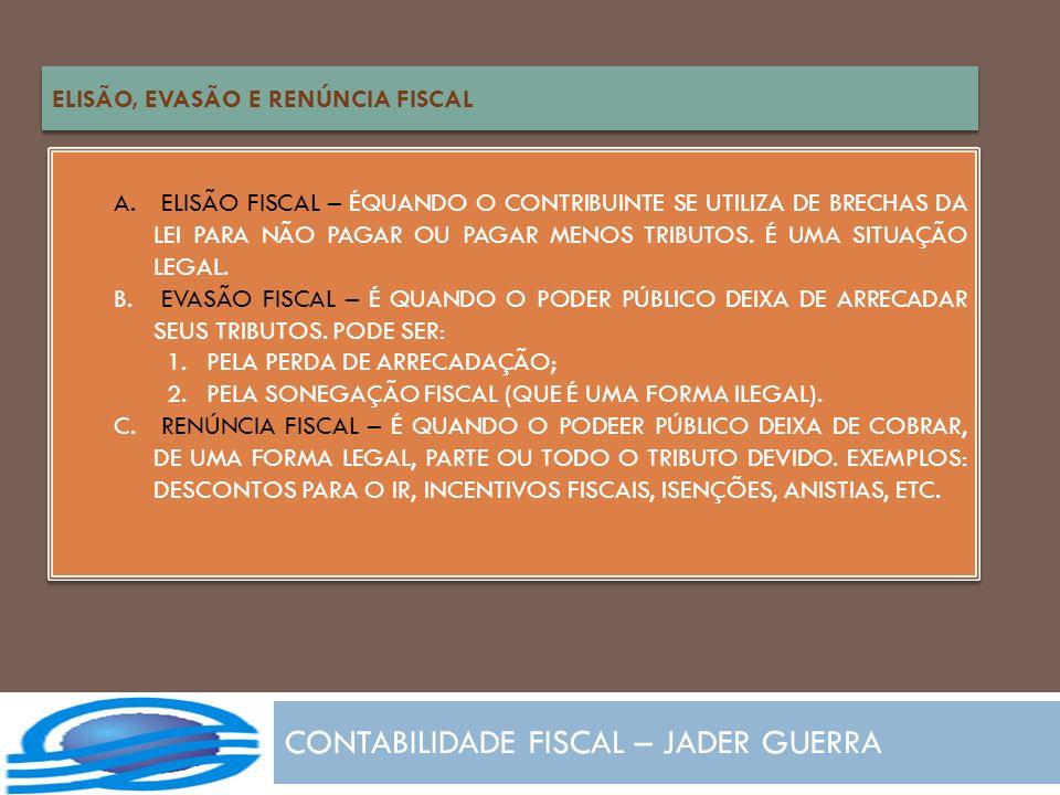 CONTABILIDADE FISCAL – JADER GUERRA ELISÃO, EVASÃO E RENÚNCIA FISCAL A. ELISÃO FISCAL – ÉQUANDO O CONTRIBUINTE SE UTILIZA DE BRECHAS DA LEI PARA NÃO P