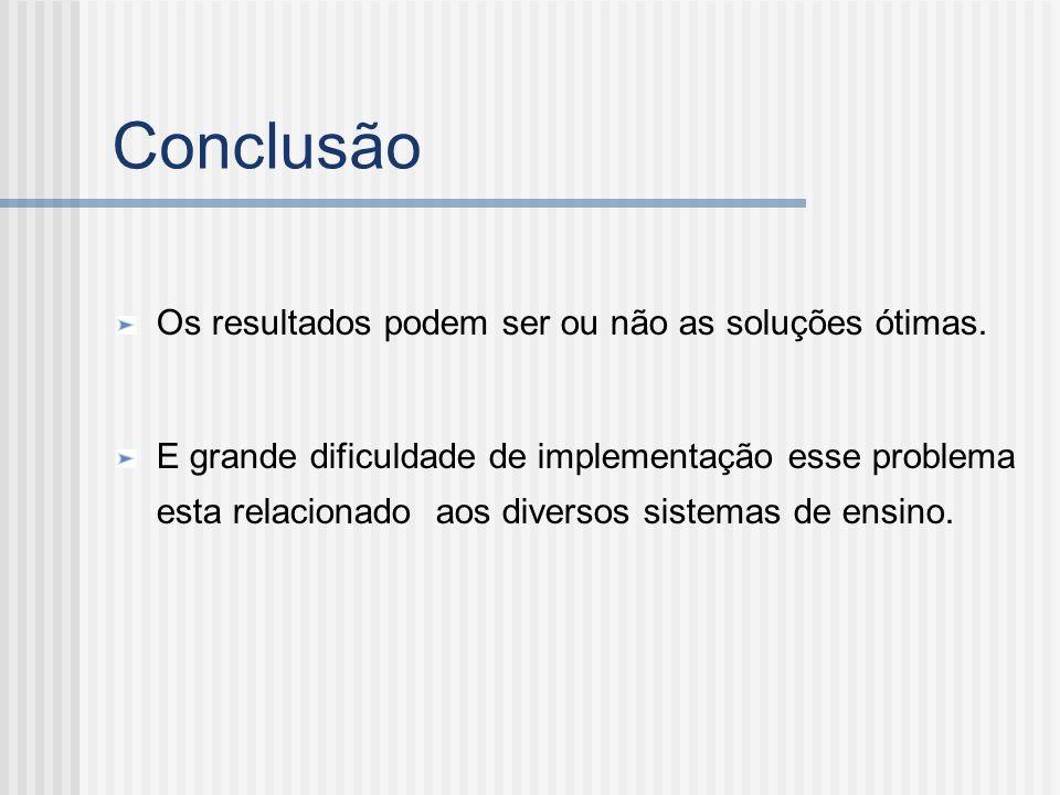 Conclusão Os resultados podem ser ou não as soluções ótimas. E grande dificuldade de implementação esse problema esta relacionado aos diversos sistema