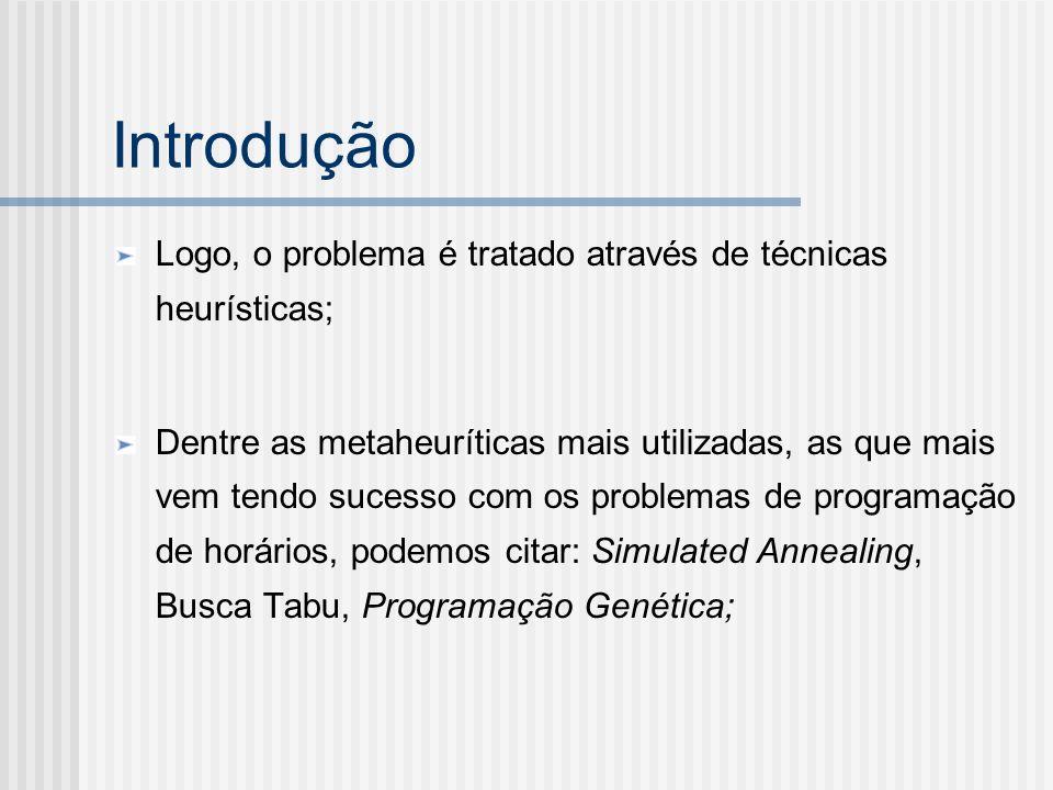 Introdução Logo, o problema é tratado através de técnicas heurísticas; Dentre as metaheuríticas mais utilizadas, as que mais vem tendo sucesso com os