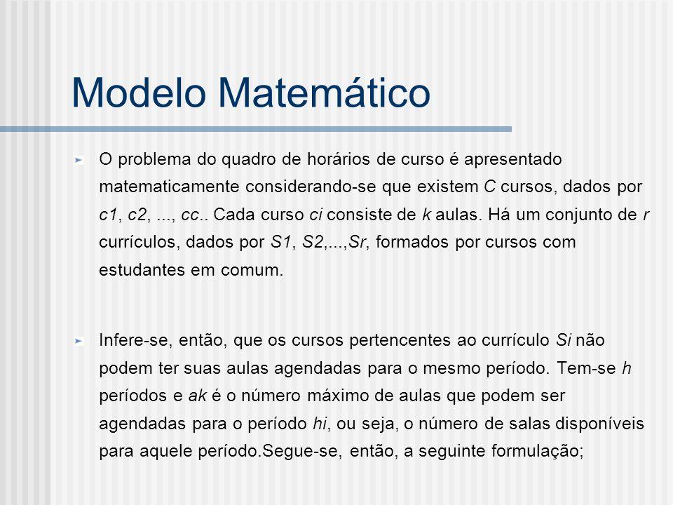 Modelo Matemático O problema do quadro de horários de curso é apresentado matematicamente considerando-se que existem C cursos, dados por c1, c2,...,