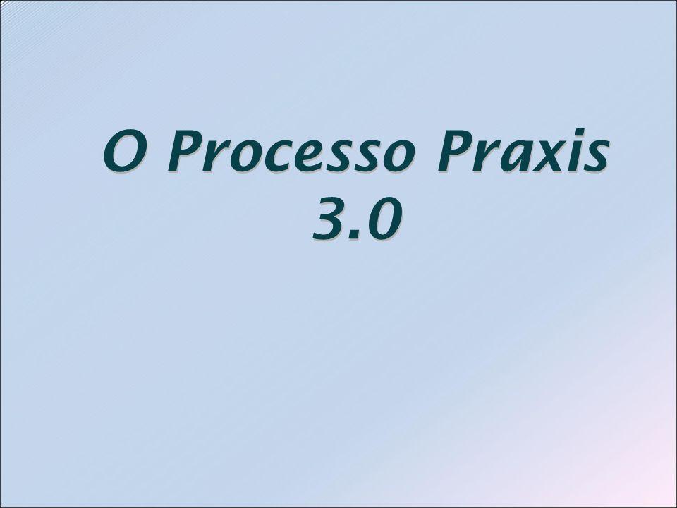 O Processo Praxis 3.0