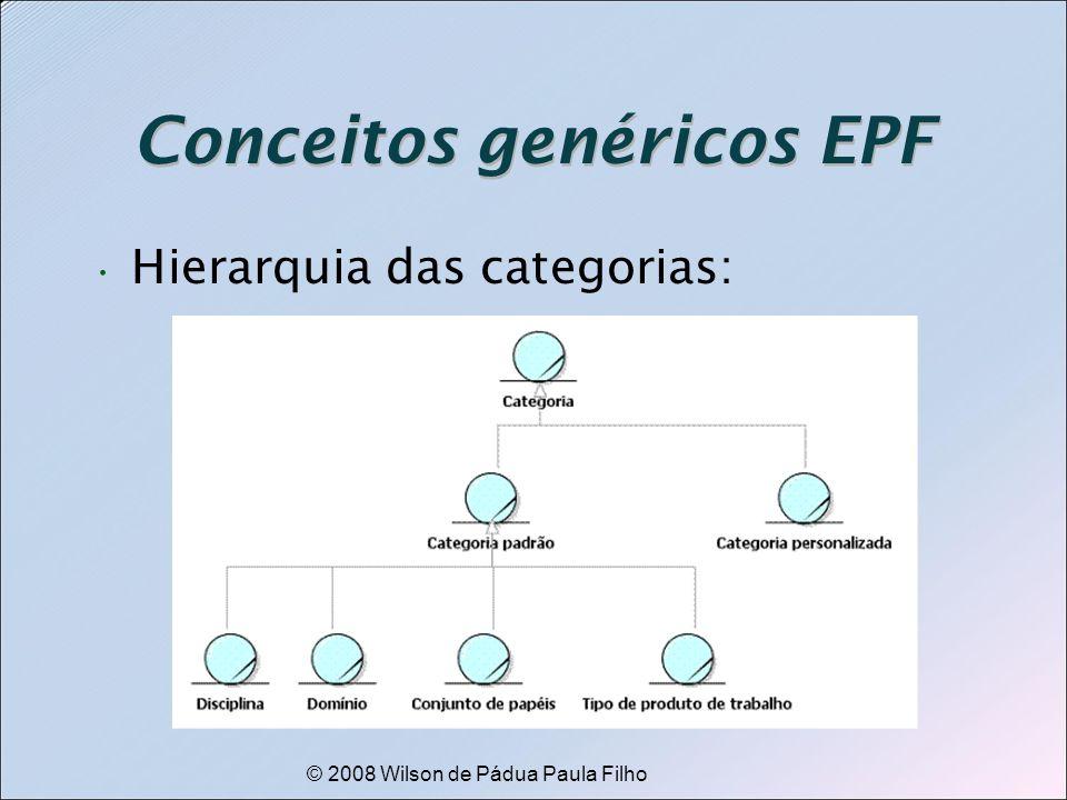 © 2008 Wilson de Pádua Paula Filho Conceitos genéricos EPF Hierarquia das categorias: