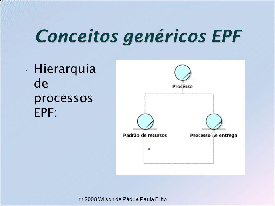 © 2008 Wilson de Pádua Paula Filho Conceitos genéricos EPF Hierarquia de processos EPF: