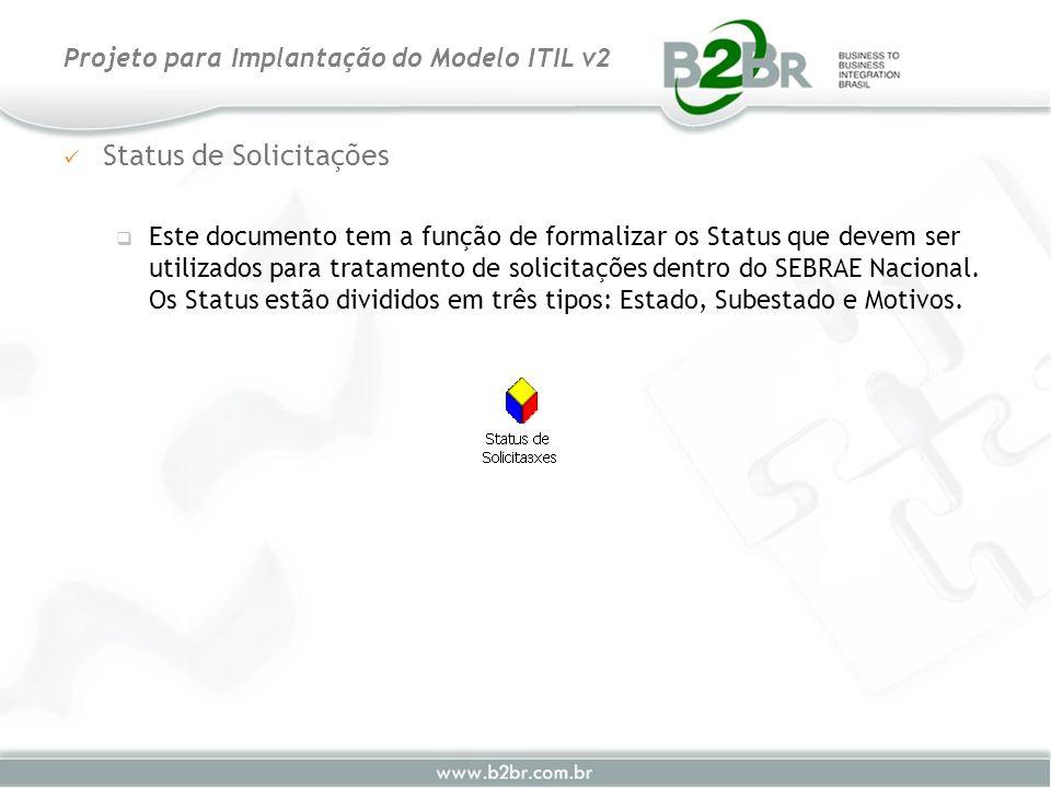 Status de Solicitações Este documento tem a função de formalizar os Status que devem ser utilizados para tratamento de solicitações dentro do SEBRAE N