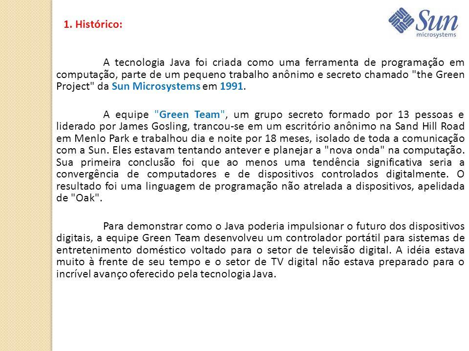 1. Histórico: A tecnologia Java foi criada como uma ferramenta de programação em computação, parte de um pequeno trabalho anônimo e secreto chamado