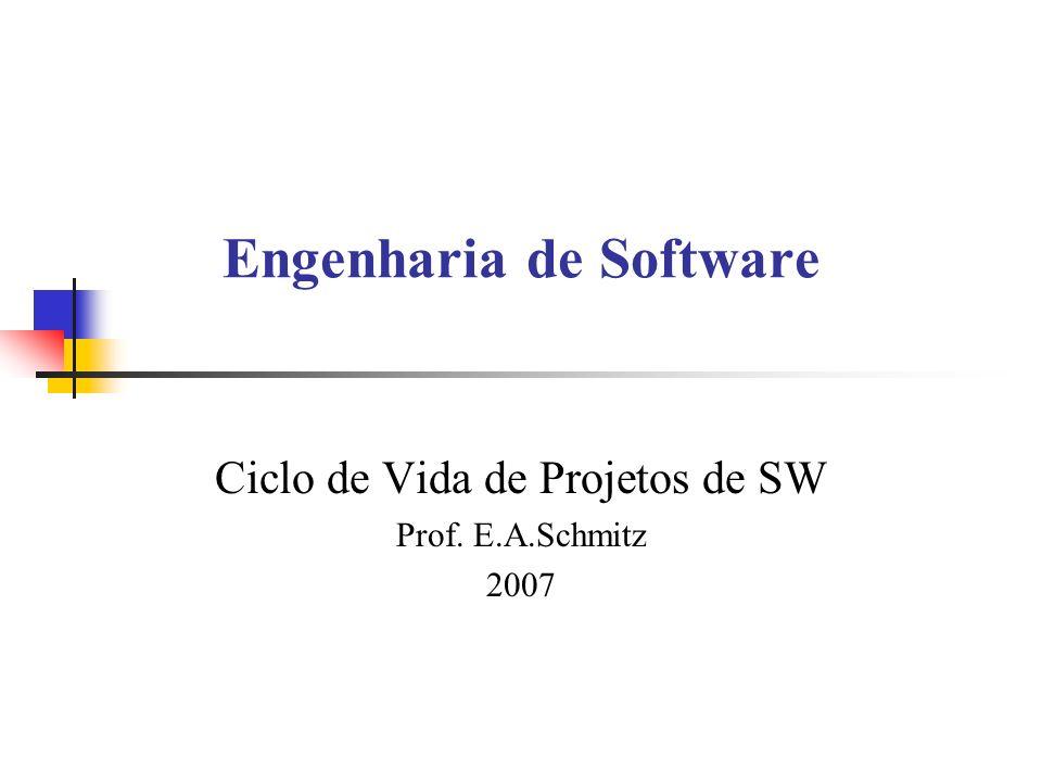 Engenharia de Software Ciclo de Vida de Projetos de SW Prof. E.A.Schmitz 2007
