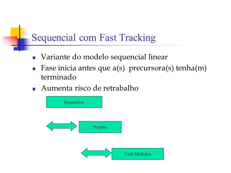 Sequencial com Fast Tracking Variante do modelo sequencial linear Fase inicia antes que a(s) precursora(s) tenha(m) terminado Aumenta risco de retraba