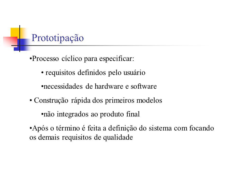 Processo cíclico para especificar: requisitos definidos pelo usuário necessidades de hardware e software Construção rápida dos primeiros modelos não i