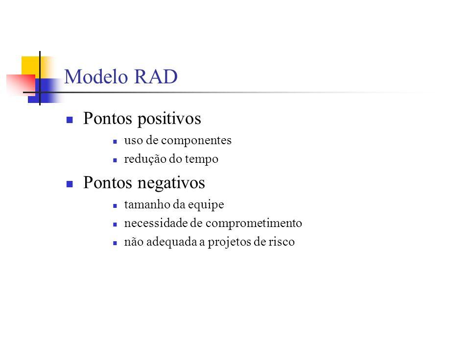 Modelo RAD Pontos positivos uso de componentes redução do tempo Pontos negativos tamanho da equipe necessidade de comprometimento não adequada a proje