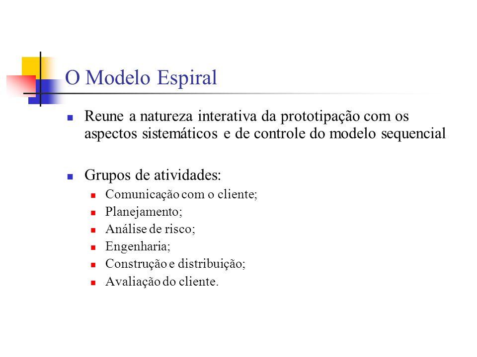 O Modelo Espiral Reune a natureza interativa da prototipação com os aspectos sistemáticos e de controle do modelo sequencial Grupos de atividades: Com