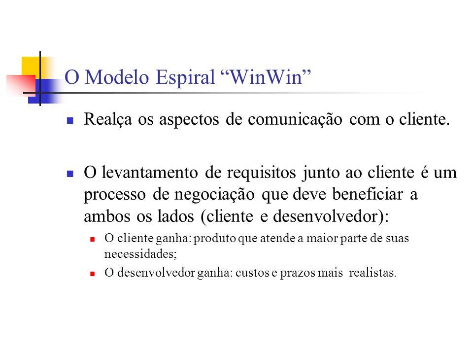 O Modelo Espiral WinWin Realça os aspectos de comunicação com o cliente. O levantamento de requisitos junto ao cliente é um processo de negociação que