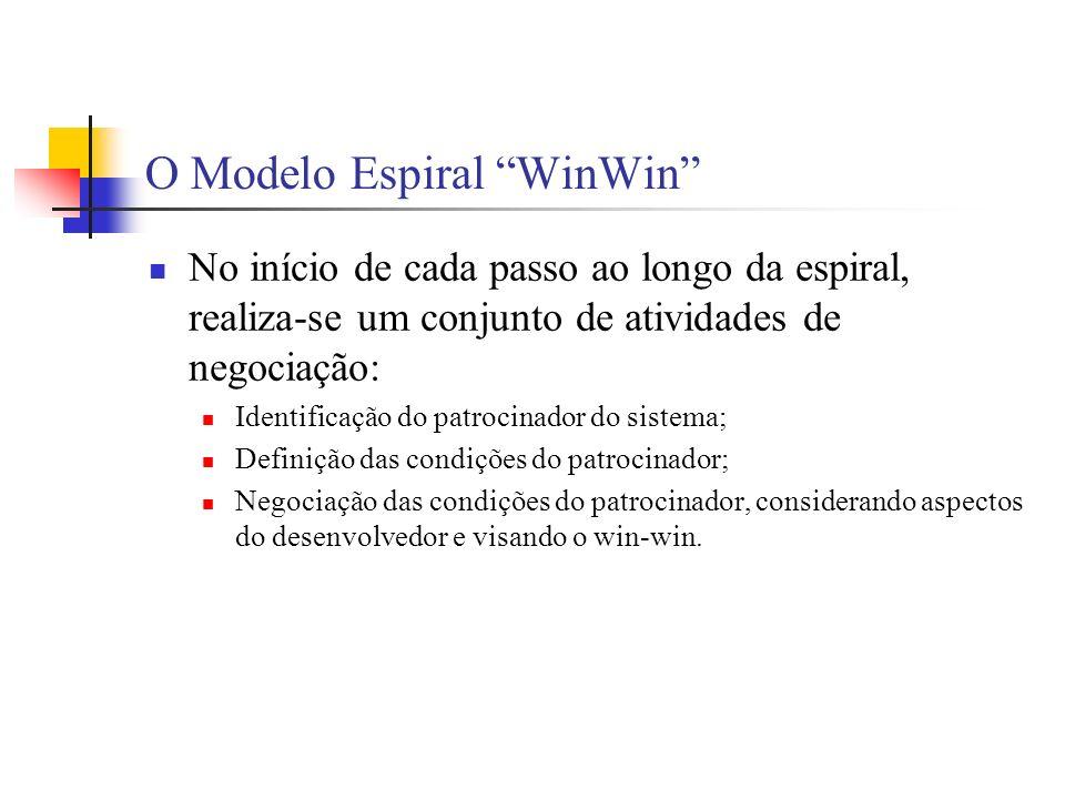 O Modelo Espiral WinWin No início de cada passo ao longo da espiral, realiza-se um conjunto de atividades de negociação: Identificação do patrocinador