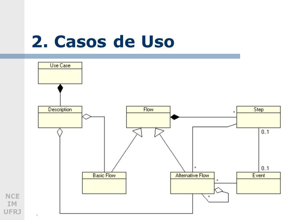 NCE IM UFRJ 2. Casos de Uso
