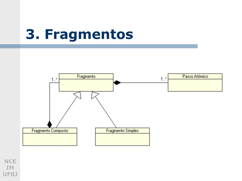 NCE IM UFRJ 3. Fragmentos
