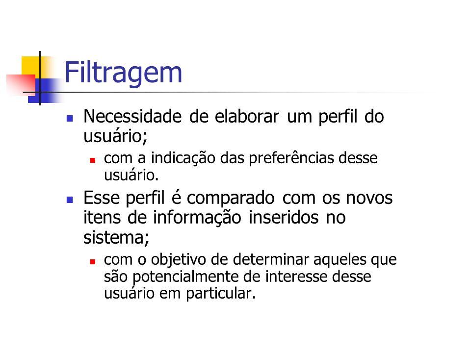 Filtragem Necessidade de elaborar um perfil do usuário; com a indicação das preferências desse usuário.