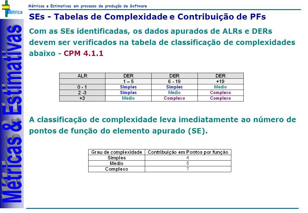 Métricas e Estimativas em processo de produção de Software RiKos SEs - Tabelas de Complexidade e Contribuição de PFs Com as SEs identificadas, os dados apurados de ALRs e DERs devem ser verificados na tabela de classificação de complexidades abaixo - CPM 4.1.1 A classificação de complexidade leva imediatamente ao número de pontos de função do elemento apurado (SE).