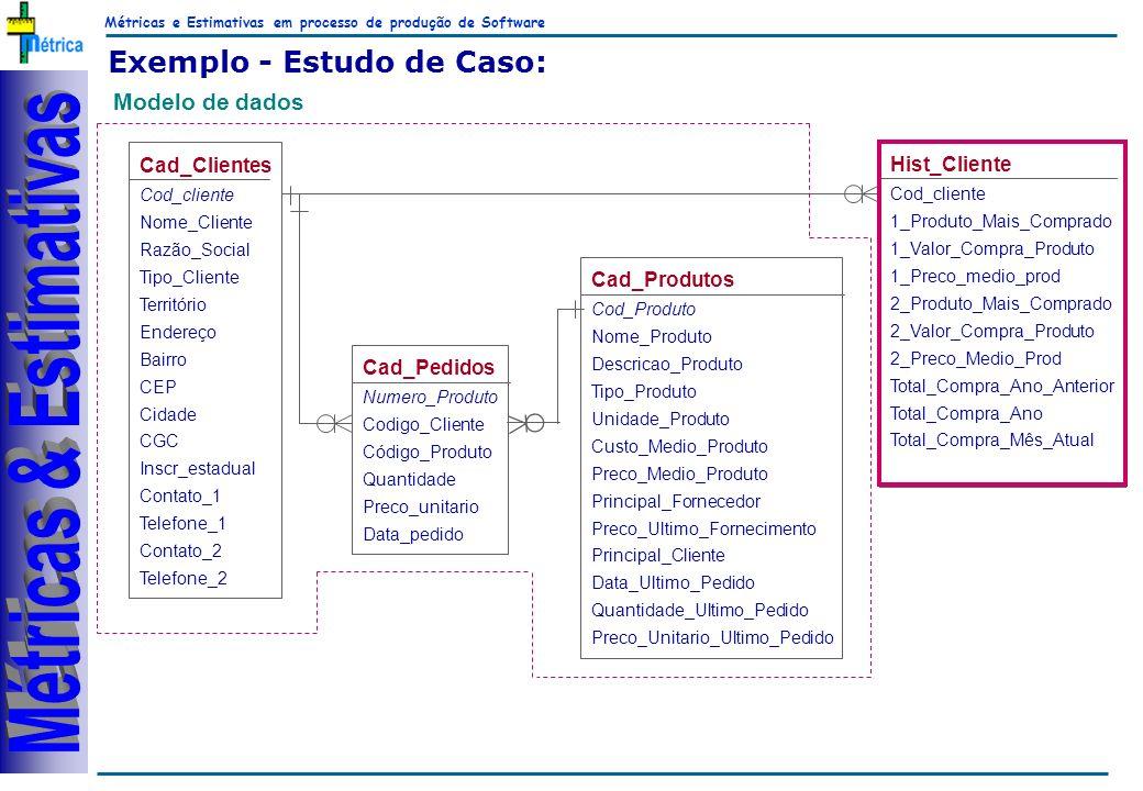 Métricas e Estimativas em processo de produção de Software RiKos Exemplo - Estudo de Caso: Modelo de dados Cad_Pedidos Numero_Produto Codigo_Cliente C