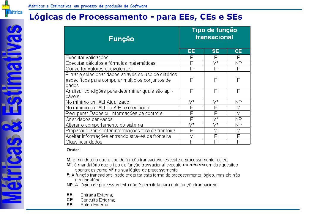 Métricas e Estimativas em processo de produção de Software RiKos Lógicas de Processamento - para EEs, CEs e SEs