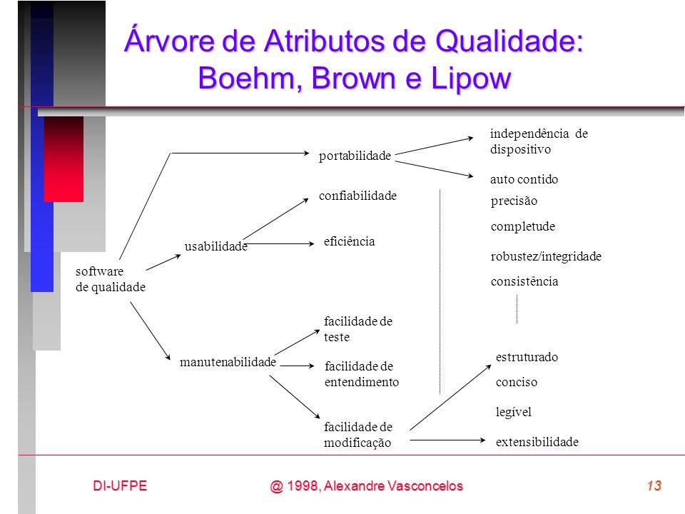 DI-UFPE13@ 1998, Alexandre Vasconcelos Árvore de Atributos de Qualidade: Boehm, Brown e Lipow facilidade de teste facilidade de entendimento facilidad