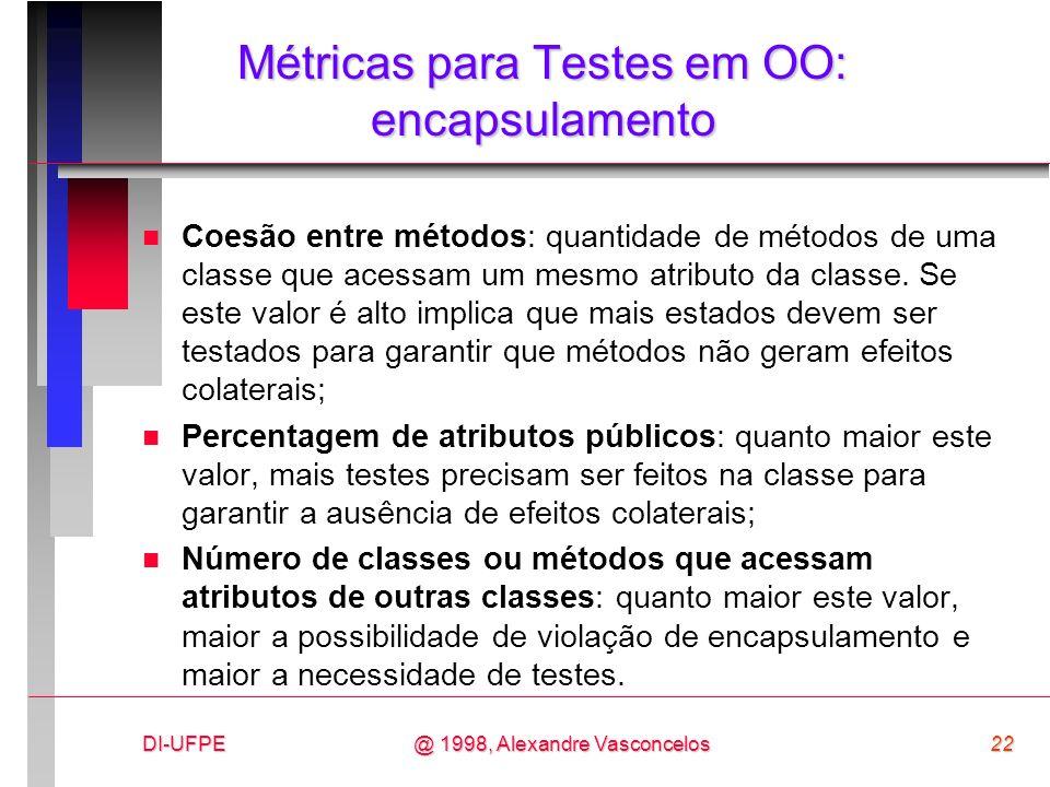 DI-UFPE22@ 1998, Alexandre Vasconcelos Métricas para Testes em OO: encapsulamento n Coesão entre métodos: quantidade de métodos de uma classe que aces