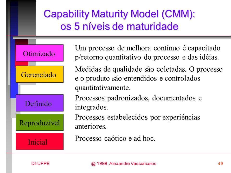 DI-UFPE49@ 1998, Alexandre Vasconcelos Capability Maturity Model (CMM): os 5 níveis de maturidade Inicial Processo caótico e ad hoc. Reproduzível Proc