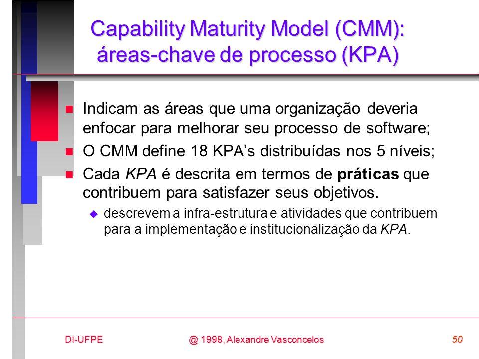 DI-UFPE50@ 1998, Alexandre Vasconcelos Capability Maturity Model (CMM): áreas-chave de processo (KPA) n Indicam as áreas que uma organização deveria e