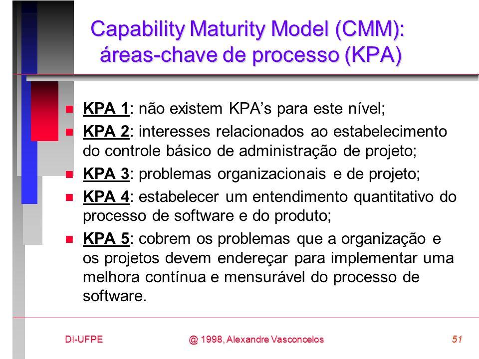 DI-UFPE51@ 1998, Alexandre Vasconcelos Capability Maturity Model (CMM): áreas-chave de processo (KPA) n KPA 1: não existem KPAs para este nível; n KPA