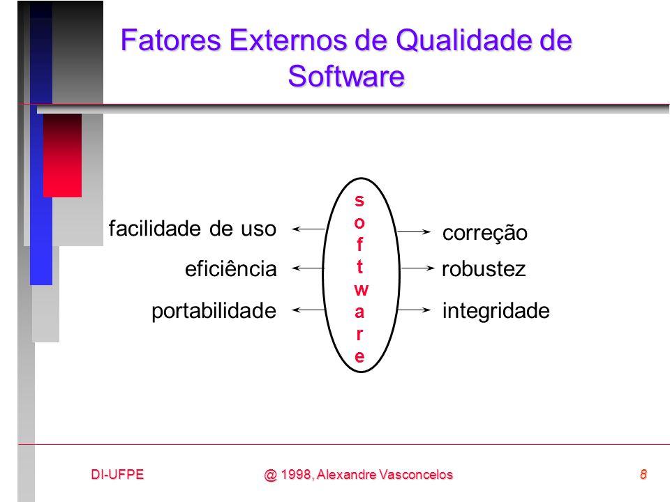 DI-UFPE8@ 1998, Alexandre Vasconcelos Fatores Externos de Qualidade de Software softwaresoftware correção robustez integridade eficiência portabilidad