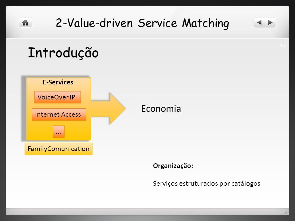 Introdução 2-Value-driven Service Matching VoiceOver IP Internet Access...