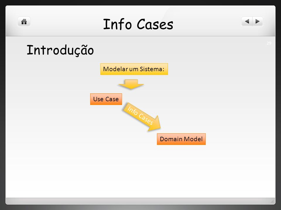 Info Cases Introdução Use Case Domain Model Modelar um Sistema: Info Cases 29
