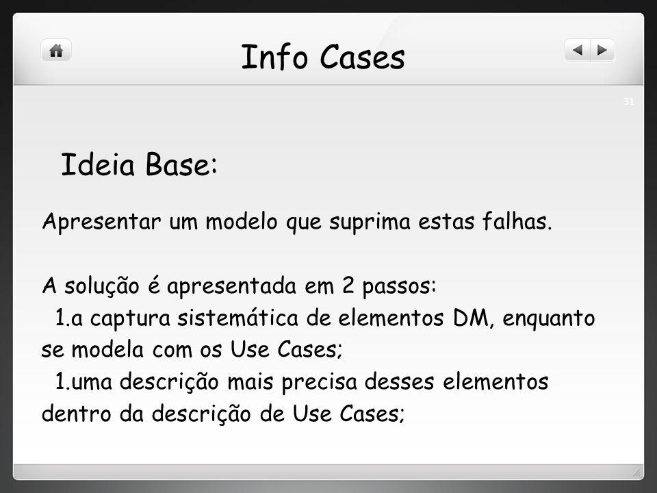 Info Cases Ideia Base: Apresentar um modelo que suprima estas falhas.