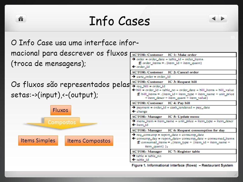 Info Cases O Info Case usa uma interface infor- macional para descrever os fluxos (troca de mensagens); Os fluxos são representados pelas setas:->(input),<-(output); Fluxos Compostos Items Simples Items Compostos 33