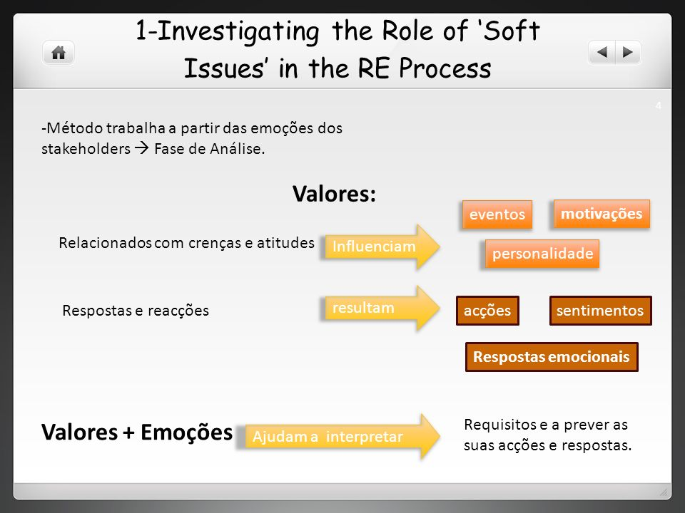1-Investigating the Role of Soft Issues in the RE Process -Método trabalha a partir das emoções dos stakeholders Fase de Análise. Valores: Relacionado