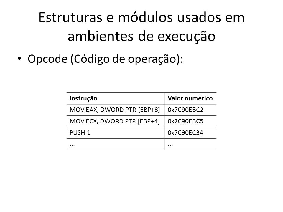 Estruturas e módulos usados em ambientes de execução Opcode (Código de operação): InstruçãoValor numérico MOV EAX, DWORD PTR [EBP+8]0x7C90EBC2 MOV ECX