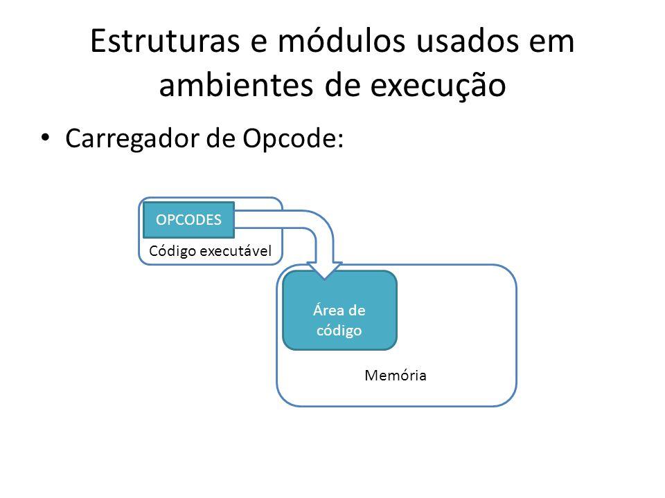Estruturas e módulos usados em ambientes de execução Carregador de Opcode: Memória Código executável Área de código OPCODES