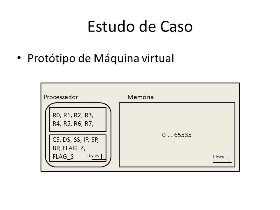 Estudo de Caso Protótipo de Máquina virtual ProcessadorMemória R0, R1, R2, R3, R4, R5, R6, R7, CS, DS, SS, IP, SP, BP, FLAG_Z, FLAG_S 0... 65535 1 byt