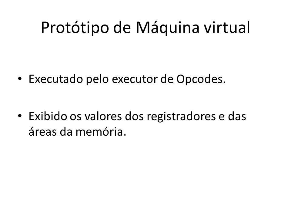 Protótipo de Máquina virtual Executado pelo executor de Opcodes. Exibido os valores dos registradores e das áreas da memória.