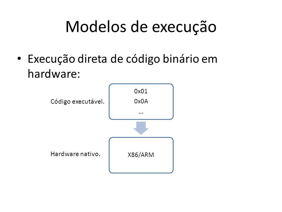 Modelos de execução Execução direta de código binário em hardware: 0x01 0x0A... X86/ARM Código executável. Hardware nativo.
